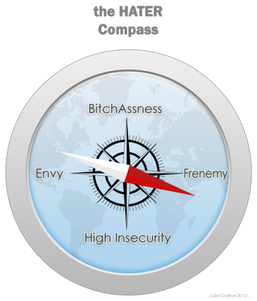 compass---Degrees-of-Haterism